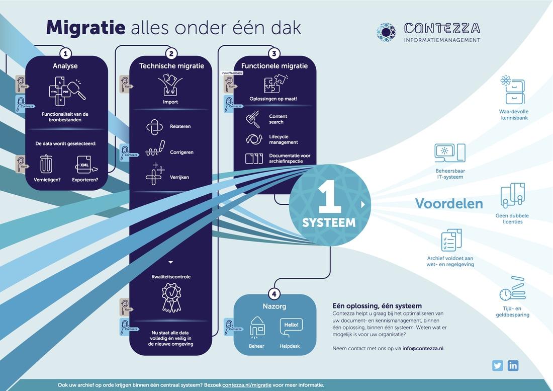 infographic-migratie-contezza_orig